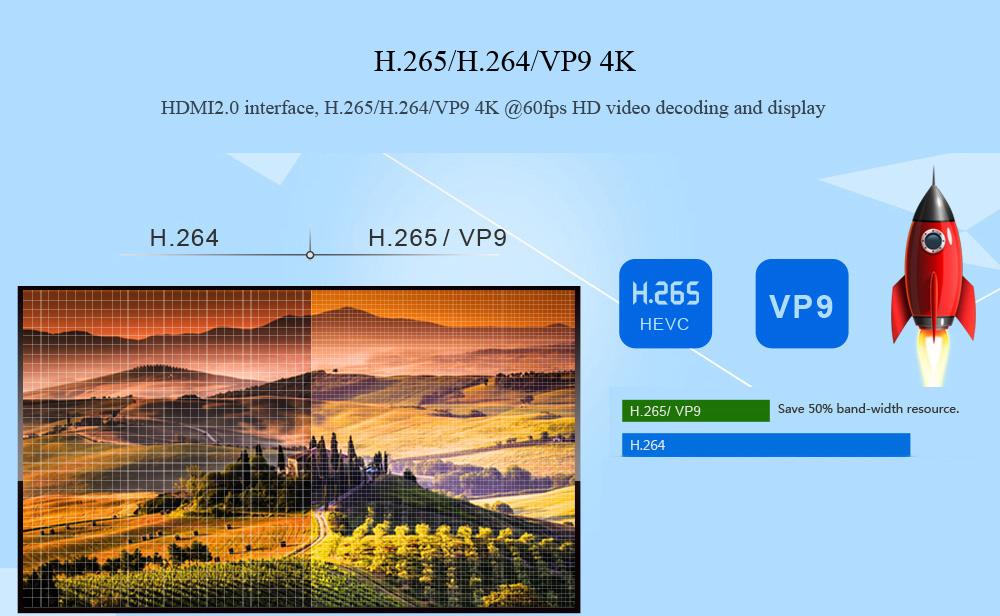 MX9 PRO Android 7 1 1 4GB/32GB KODI 17 3 4K HDR TV BOX 2 4G